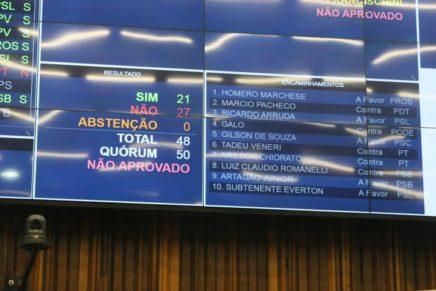 Assembleia rejeita Programa Escola Sem Partido